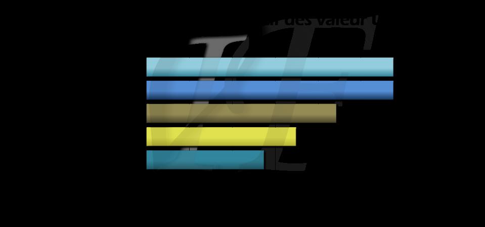 Comparaison des valeurs U de plusieurs types de films pour vitrages par rapport à un simple et double vitrages